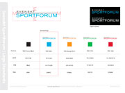 Svenskt Sportforum identity standards (PDF CMYK)